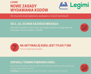 Nowe zasady Legimi